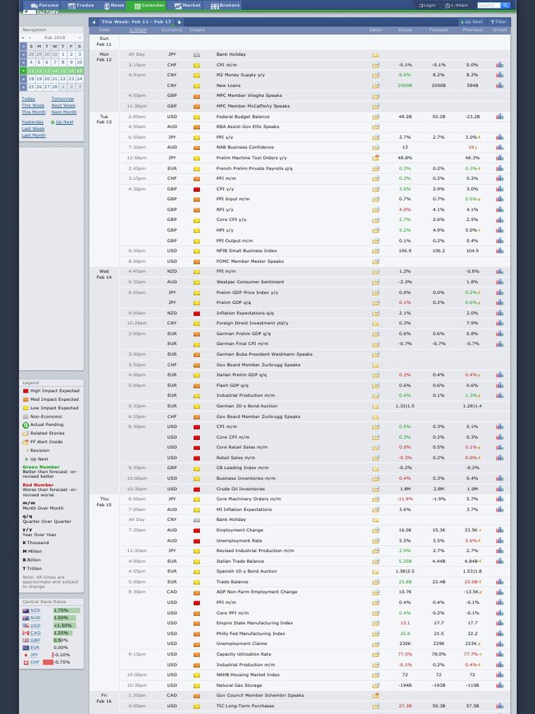Ptsd eshop trading options