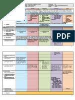DLL EPP6-ICT Q1 W7