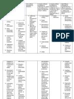 Schedule of Penalties