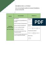 Cuadro Comparativo Modelos Inventario