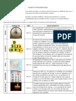 inventostrascendentales-120313095125-phpapp02