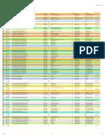 Podesta 29 Map Complete