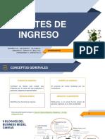 Fuentes de Ingreso v04