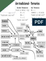 2-3ESO - Formulacion [Apuntes II]