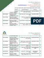 المنتجات الكيميائية والبترولية-المواصفات المتبناة بلغتها والمحدثة والجاهزة للتوزيع
