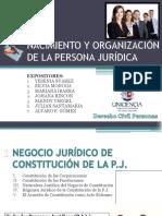 Nacimiento y Organización de La Persona Jurídica