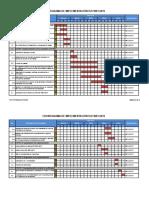 Cronograma de Implementación ISO 9001:2015