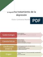 Esquema Tratamiento de La Depresión