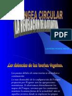 EL PANGEA CIRCULAR - LA REVELACION DE LA ATLANTIDA (segun LEANDRO PONCE TETUR)