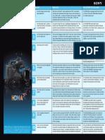 HD_CamTop10.pdf