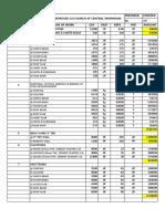 Budget Estimate for Church
