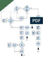Activity Diagram.pdf