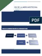 Administraciondelamercadotecnia (3)
