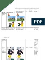 blueprint assessment ed 444