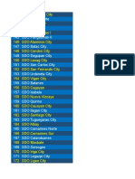 DepEd Division Codes