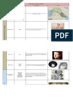 Linea Del Tiempo Historia de La Filosofi