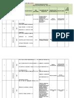 Evidencia 4 (Matriz)SG SST