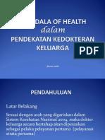 Mandala of Health