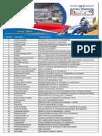 Supra Saeindia 2018 Registered Teams (1)