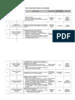 inspeccion procesos
