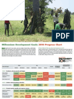MDG Report 2010 Progress Chart En
