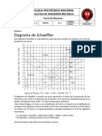 Diagrama de Shaffer