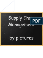 Supply Chain Management by pictures