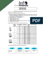Price List - Produk Baru MCB C60a