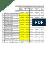 STR KM COST & DETAILS.xls