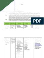 Silabus Kimia kelas XI (KD 3.11-3.12).docx