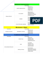 Candidati Collegi Pesaro-Urbino Elezioni Politiche 2018 - Camera