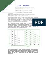 Taller t. Peridica PDF