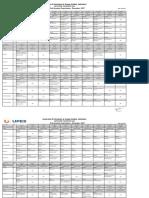 Date Sheet- SOL