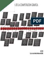 road-map-computación gráfica