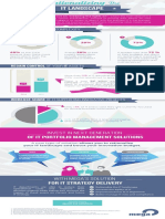 Mega Rationalize It Landscape Infographic En