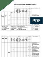 Evaluare de Risc Metoda Mier Inchidere Groapa