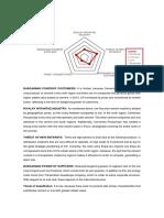 Porters Analysis