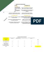 Analisis de Matrices
