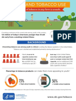 Youth and Tobacco Use Infographic