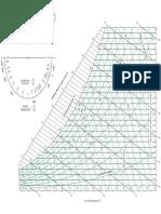 Psych_Chart_EnglishUnits.pdf