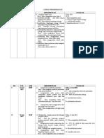 Catatan Perkembangan 2 - Copy
