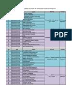 Kelompok Tutor PBL Deteksi Dini Kehamilan Patologis