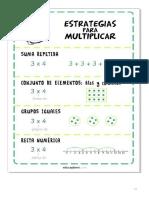 Material Tablas de Multiplicar