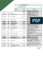 Revisión procedimientos de trabajo OBRAS CIVILES.xls
