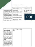 Comparación de La Educación Primaria en 1941,1982 y 2003