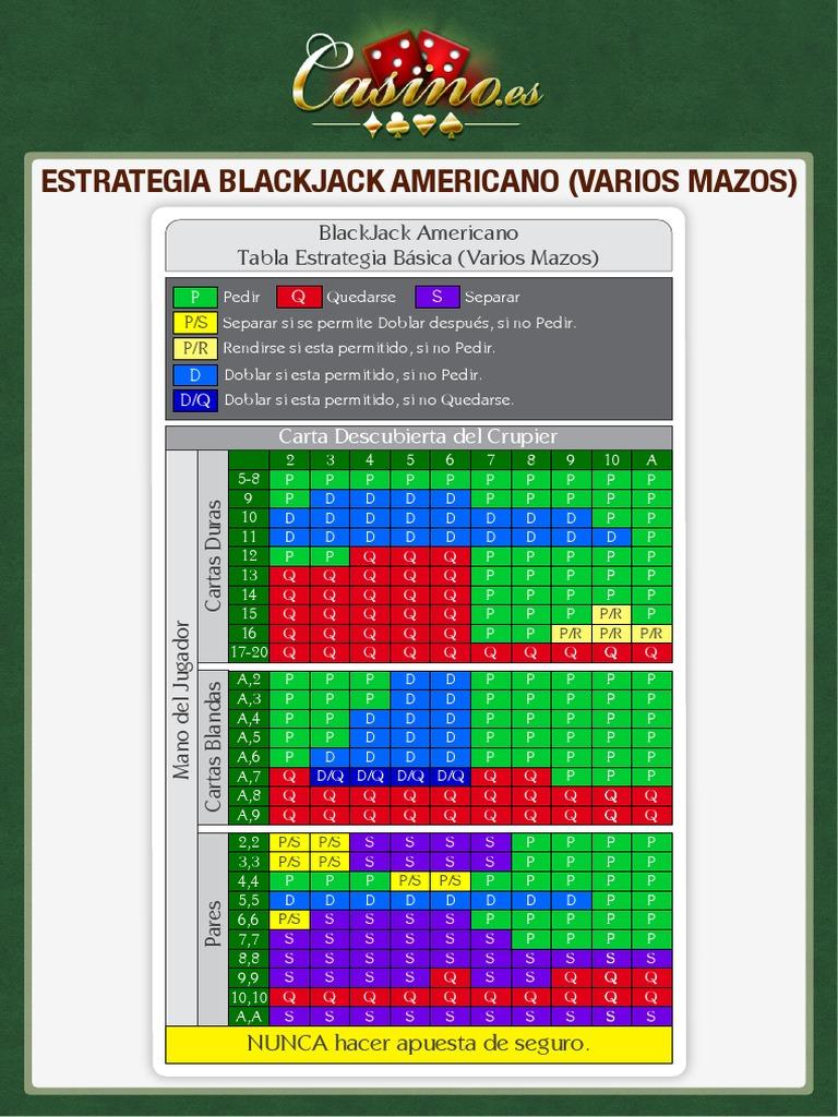 Blackjack anaconda 2