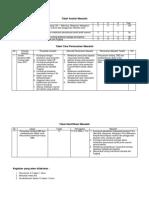 Tabel Analisi Masalah DBD