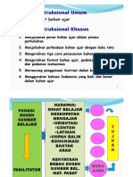 Slide Buku Ajar