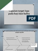PP ISPA.pptx
