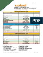 Lampiran a Academic Calendar 2018 for Undergraduate Postgraduate by Coursework Franchise Programmes